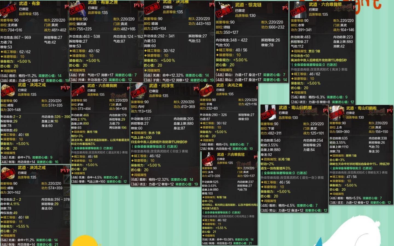 07战力4.1战令解锁窍穴80级身法9镇岳9流毒9食谱115+极品词缀